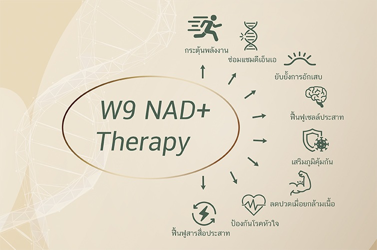 W9 NAD+ Therapy